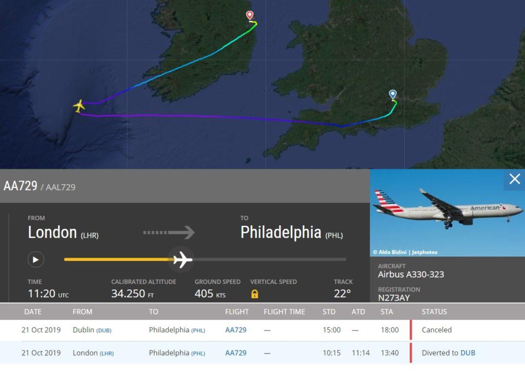 Radar Voo AA729 Londres Philadelphia Tripulantes Desmaiam