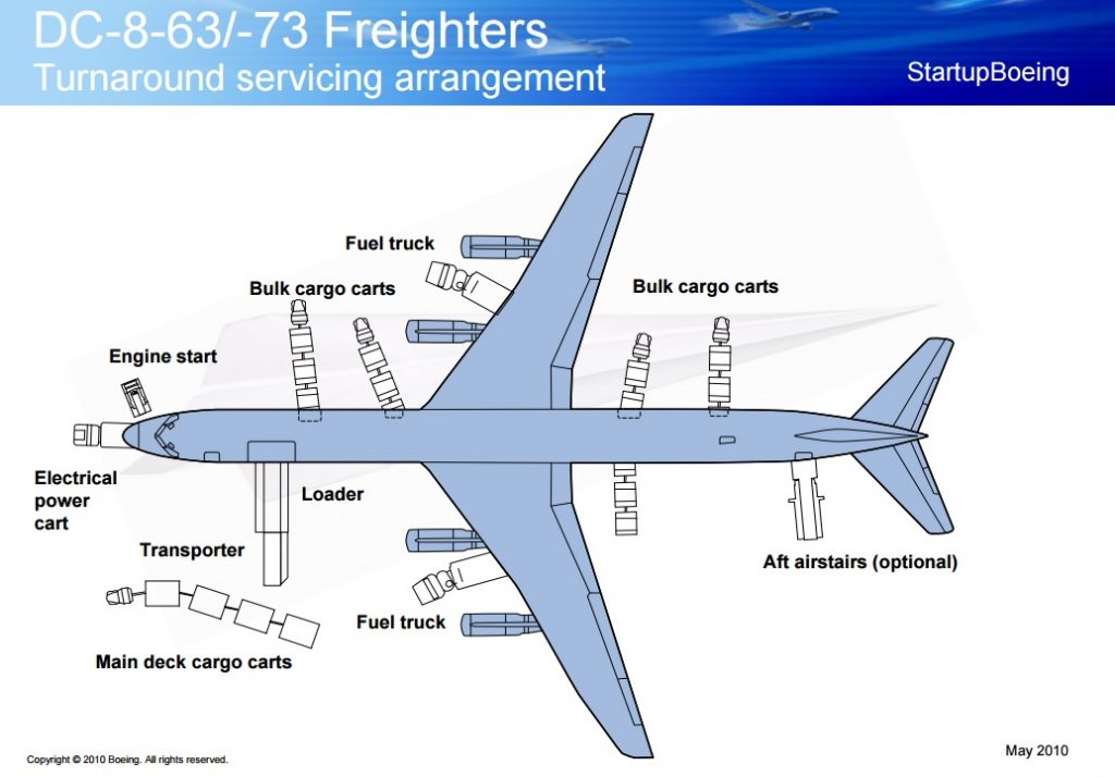 dc873diagram