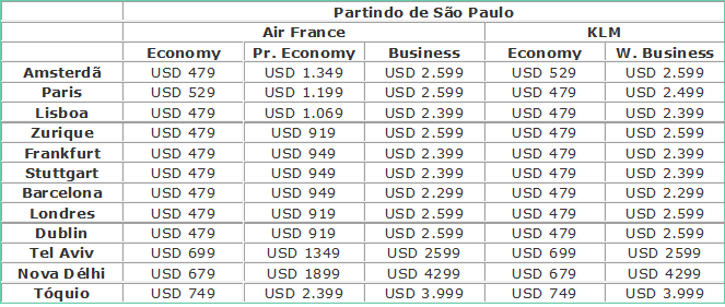airfrance-sp-promoohlala