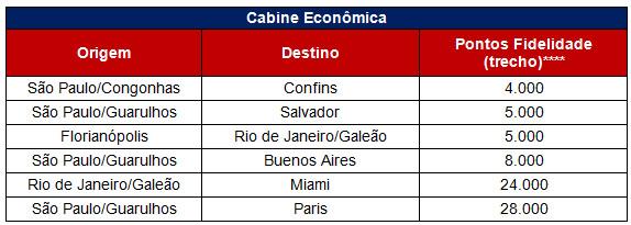 economypontos143545