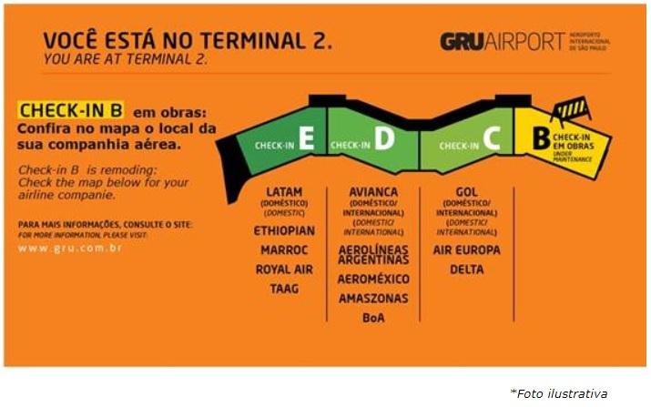 Mapa GRU Airport