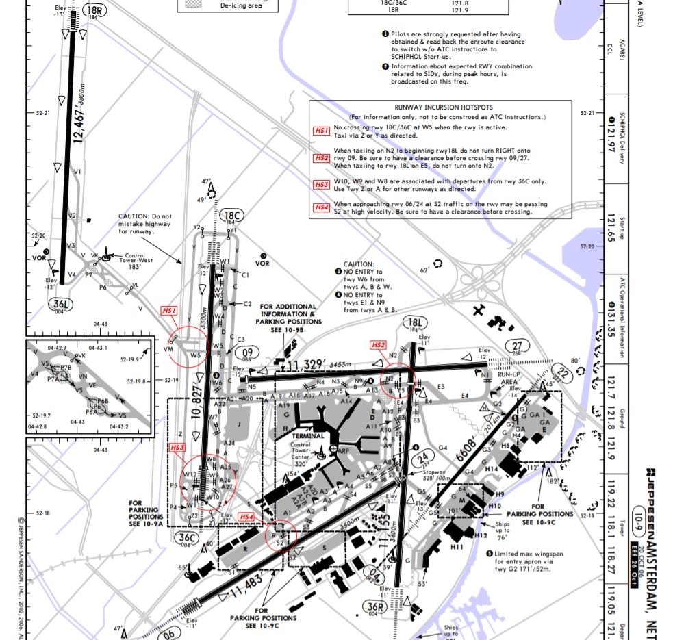 Amsterdam Airport Chart