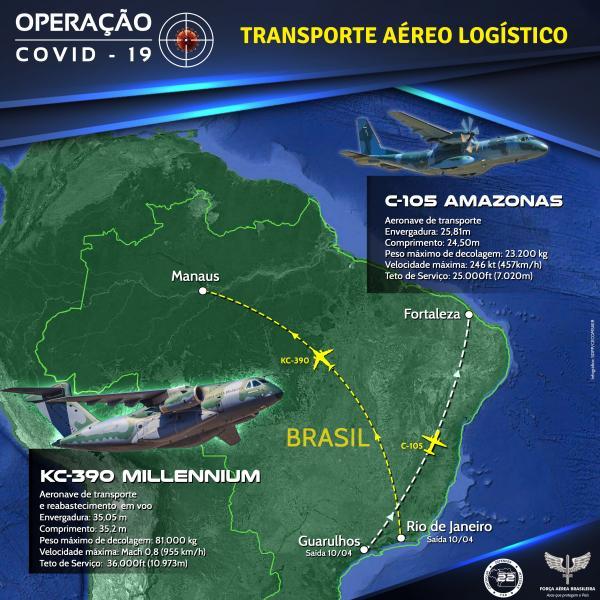FAB Missão COVID-19 KC-390 Millennium C-105 Amazonas