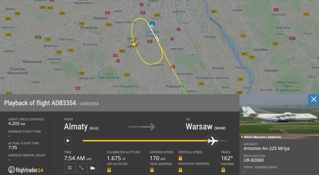 FlightRadar24 Voo Antonov AN-225 Warsaw