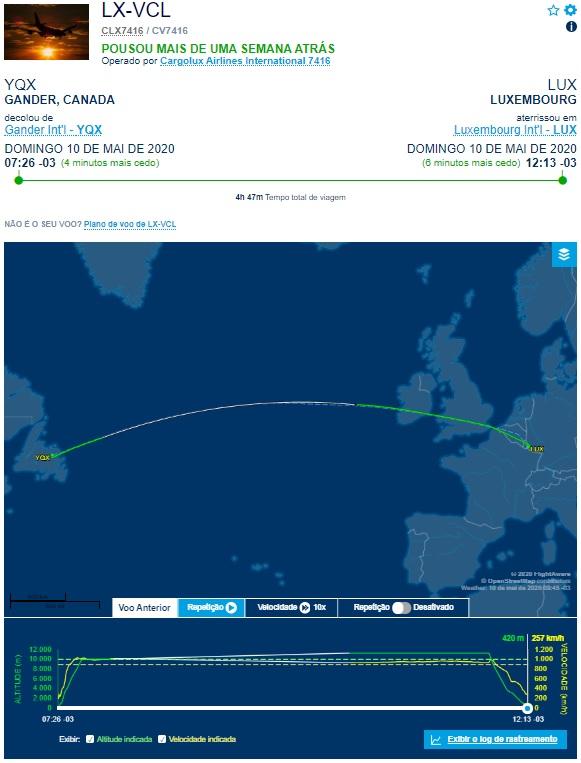 FlightAware Voo 747-8F Cargolux Gander Luxemburgo