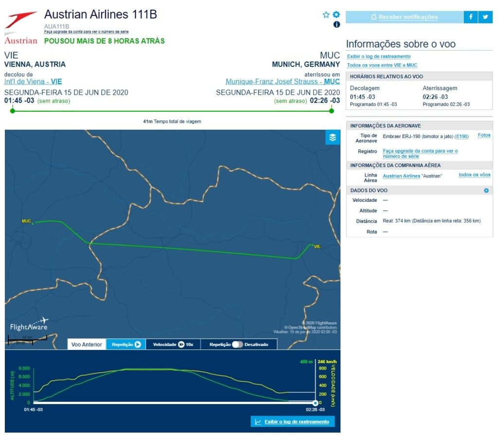 FlightAware voo Austrian Airlines
