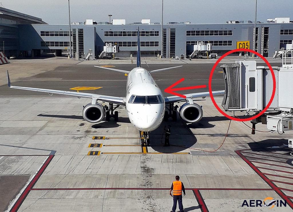 Avião Embarque Portas da Esquerda