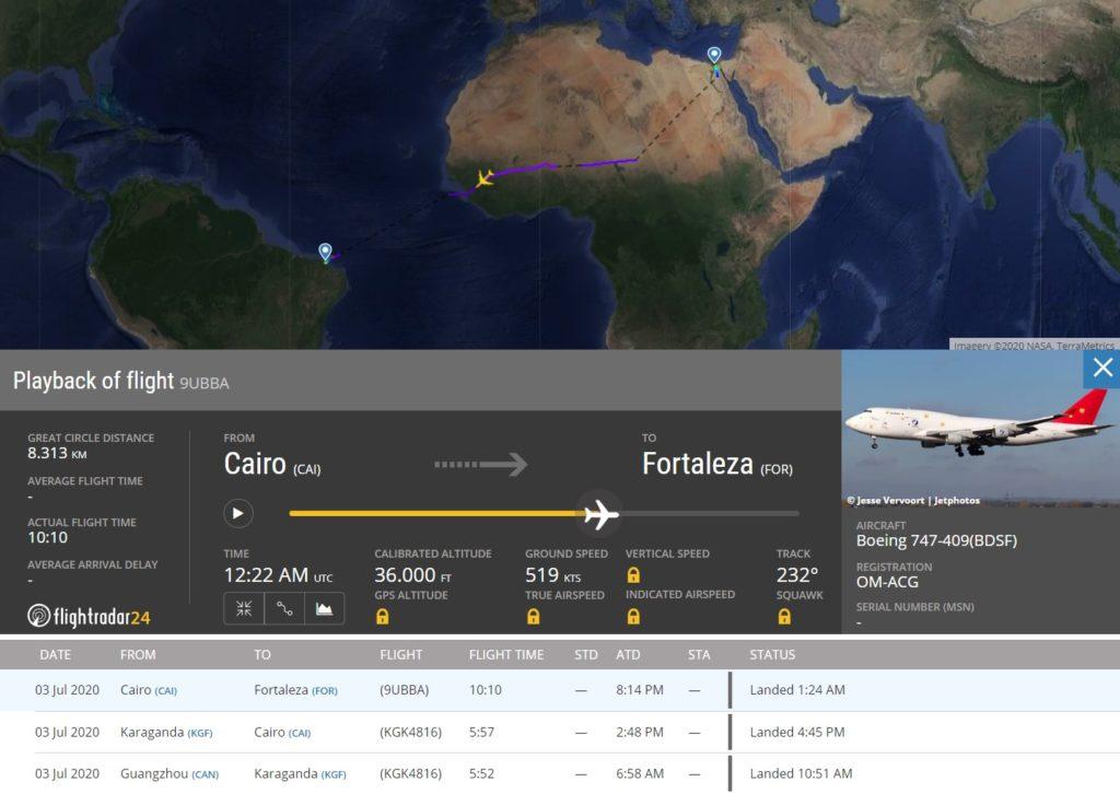 FlightRadar24 Voo Jumbo Boeing 747 Sky KG Fortaleza