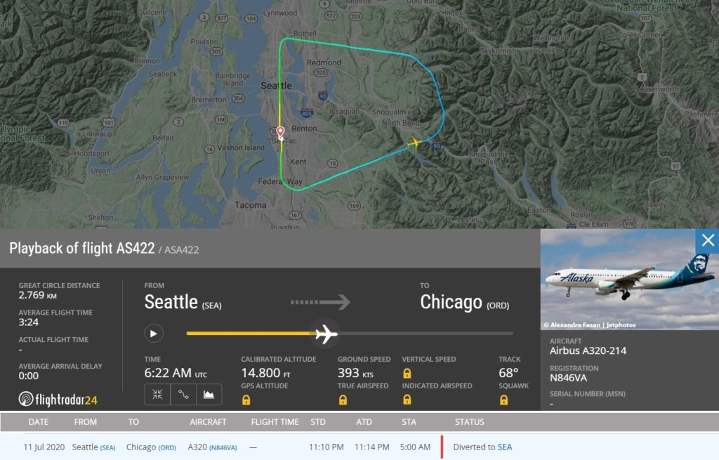 FlightRadar24 Voo Alaska Confusão Passageiro Seattle