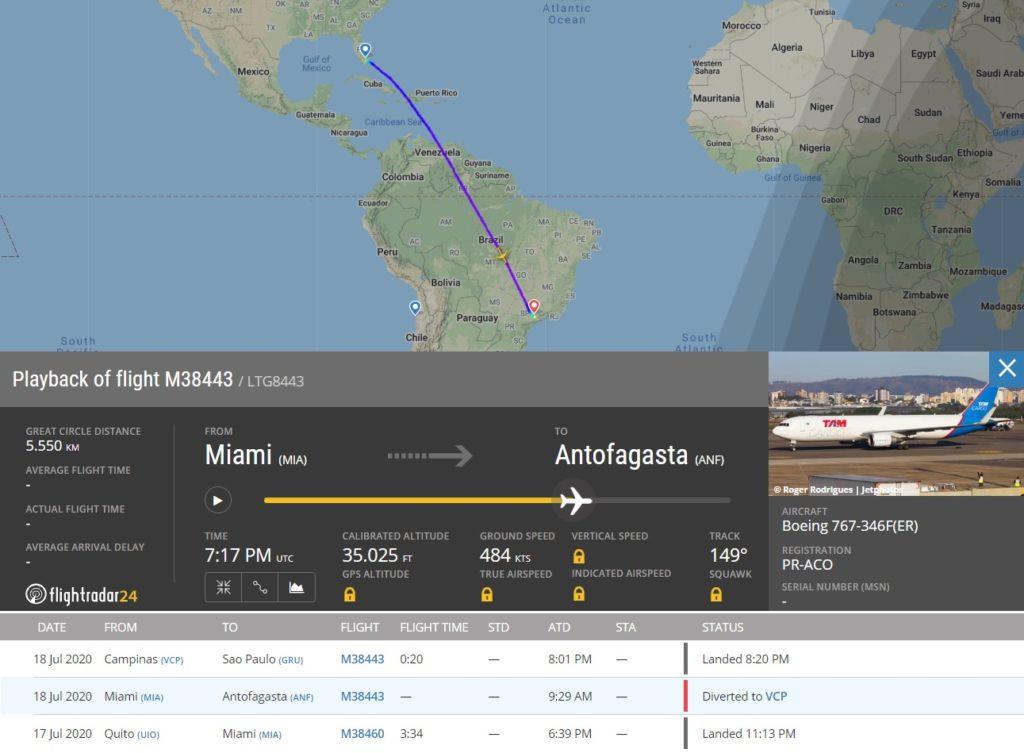 FlightRadar24 Voo Despedida Comandante Roberto Carvalho LATAM Cargo