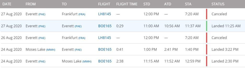FlightRadar24 Registro Voos Lufthansa Cargo 777F D-ALFH
