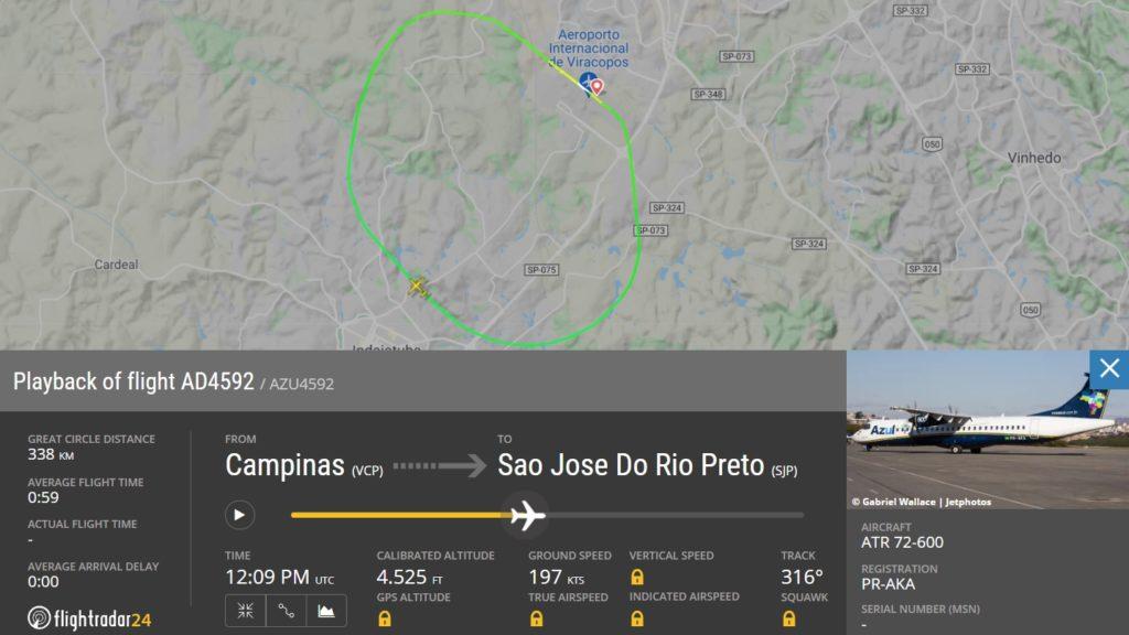 FlightRadar24 ATR Azul Pane Indicação Falsa Combustível