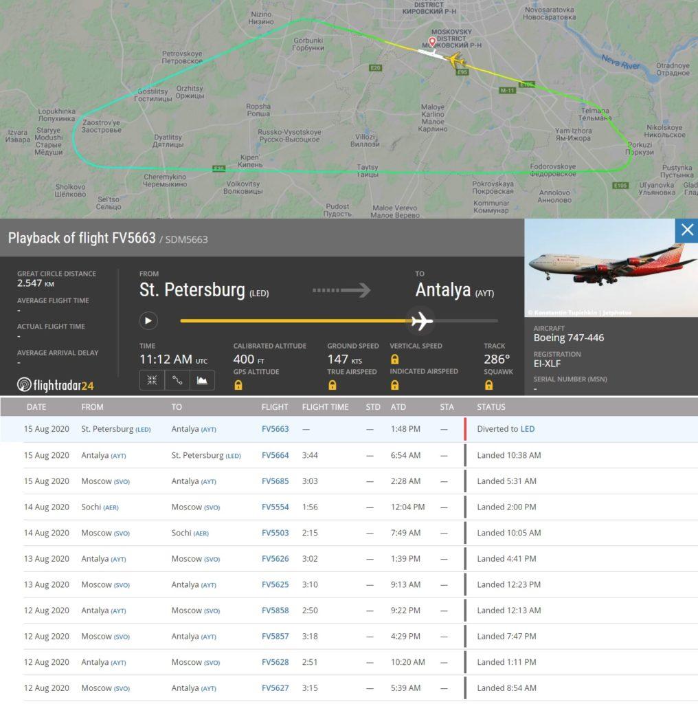 FlightRadar24 Voo 747-400 Rossiya Problema Trem de Pouso