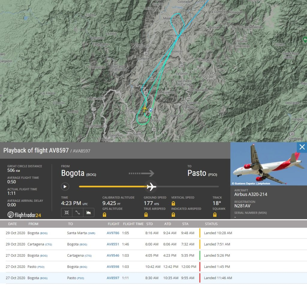 flightRadar24 Voo A320 Avianca Pouso Duro Pasto
