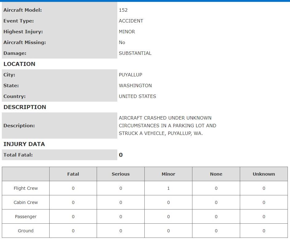 FAA Registro Acidente N6585L Queda Estacionamento Veículo