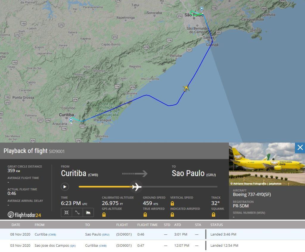 FlightRadar24 Voo Boeing 737 Mercado Livre Guarulhos