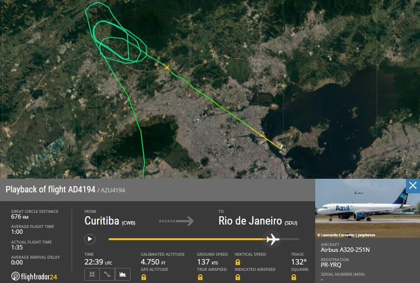 FlightRadar24 Voo A320neo Azul incidente granizo Galeão