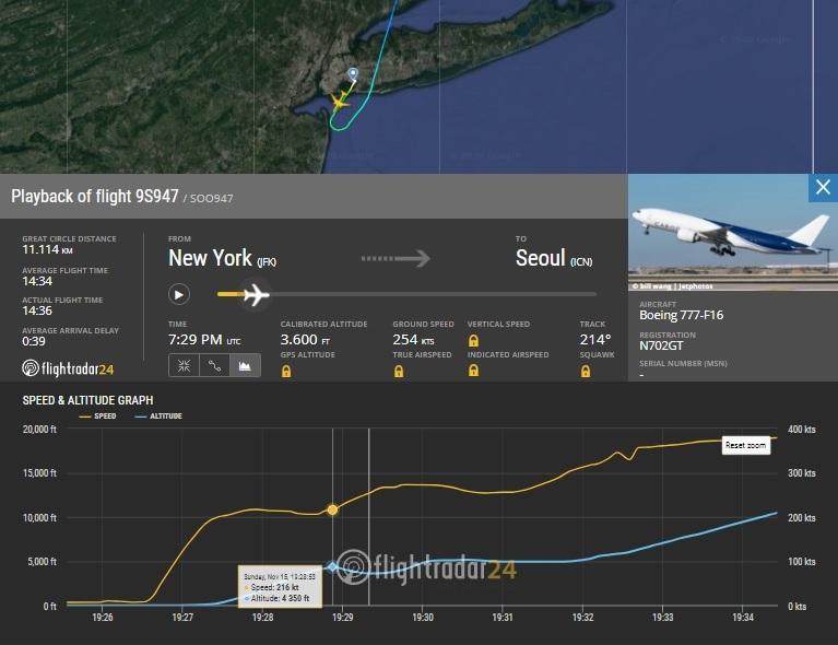 FlightRadar24 Incidente Stall 777 Southern Air JFK