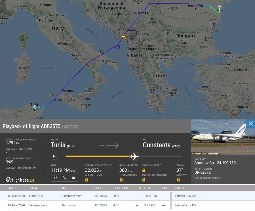 FlightRadar24 Voo Antonov Helicópteros Romênia