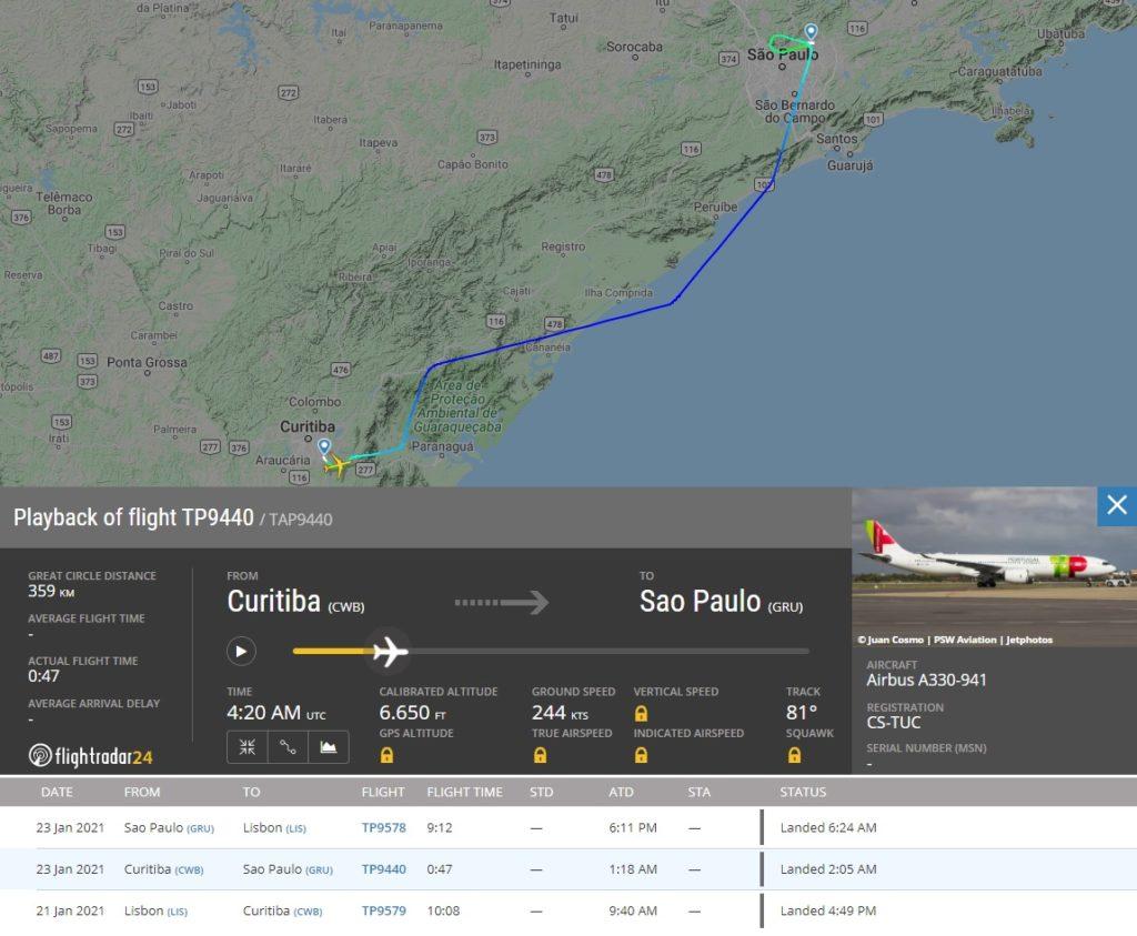 FlightRadar24 Voo TAP A330neo Decolagem Curitiba